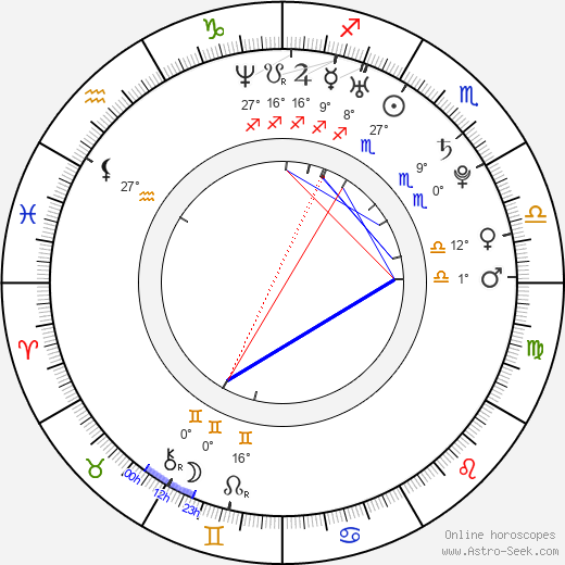 Jim Wayer birth chart, biography, wikipedia 2016, 2017
