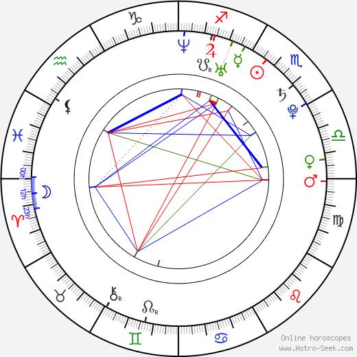 Justin Morck tema natale, oroscopo, Justin Morck oroscopi gratuiti, astrologia
