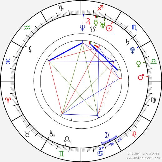 Karine Vanasse birth chart, Karine Vanasse astro natal horoscope, astrology