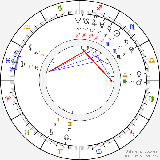 Lil Boosie birth chart, biography, wikipedia 2018, 2019