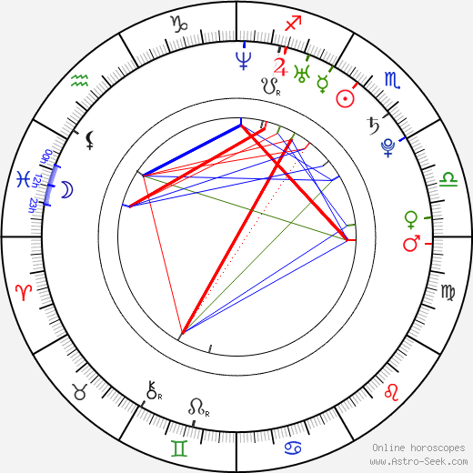 Lil Boosie astro natal birth chart, Lil Boosie horoscope, astrology