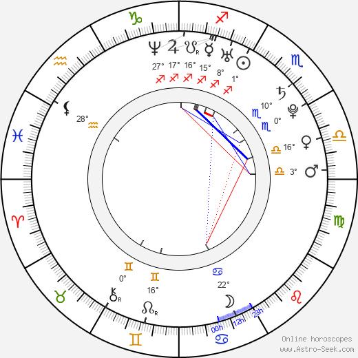 Meredith Henderson birth chart, biography, wikipedia 2020, 2021