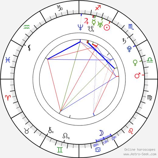 Meredith Henderson birth chart, Meredith Henderson astro natal horoscope, astrology