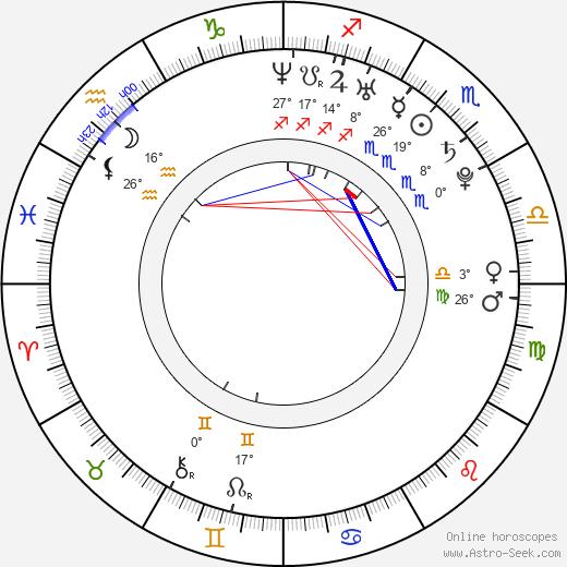 Nima Fakhrara birth chart, biography, wikipedia 2019, 2020