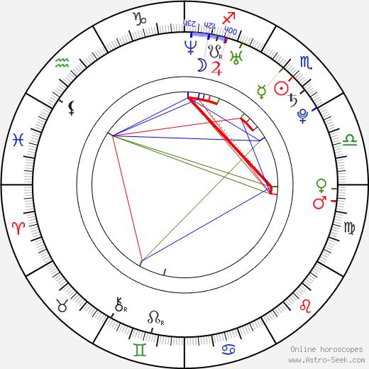 Paris tema natale, oroscopo, Paris oroscopi gratuiti, astrologia