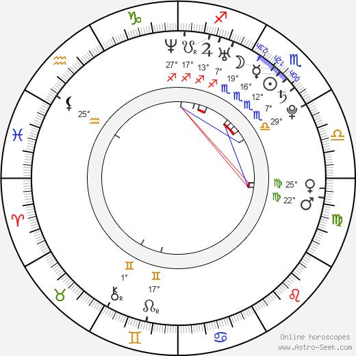 Primo Reggiani birth chart, biography, wikipedia 2020, 2021