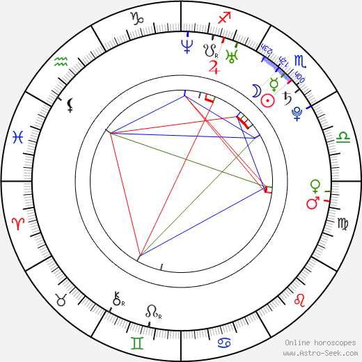 Primo Reggiani birth chart, Primo Reggiani astro natal horoscope, astrology