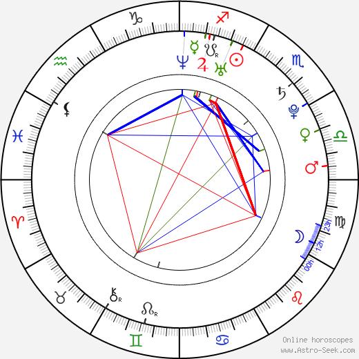 Rach-L astro natal birth chart, Rach-L horoscope, astrology