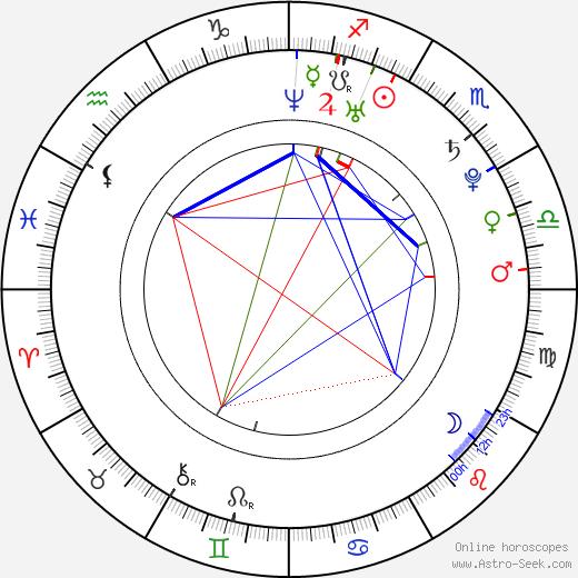 Rachel Starr tema natale, oroscopo, Rachel Starr oroscopi gratuiti, astrologia