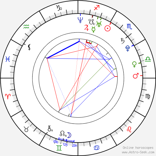 Sei Ashina birth chart, Sei Ashina astro natal horoscope, astrology