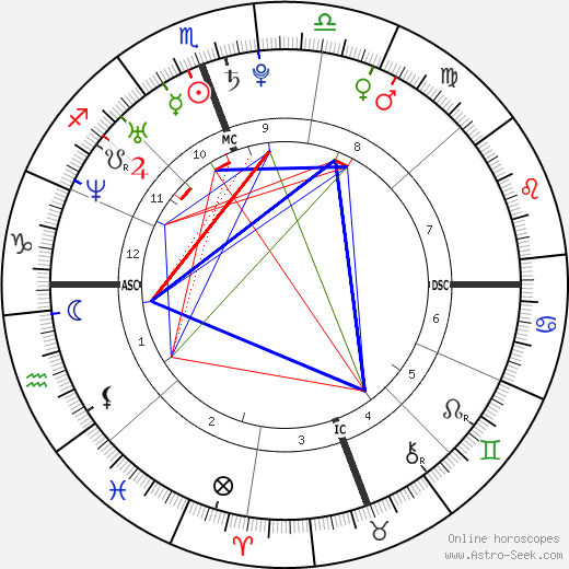 Suzuki Tatsuhisa birth chart, Suzuki Tatsuhisa astro natal horoscope, astrology