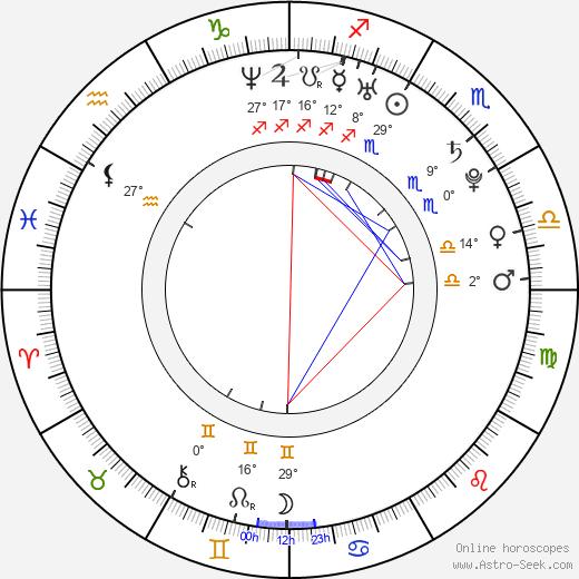 Tyler Hilton birth chart, biography, wikipedia 2019, 2020
