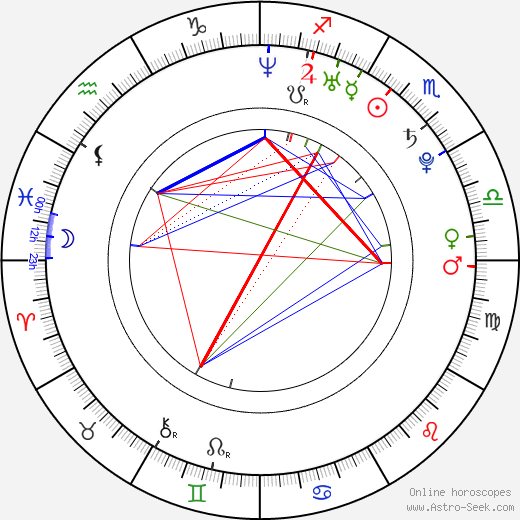 Vivienne van den Assem astro natal birth chart, Vivienne van den Assem horoscope, astrology