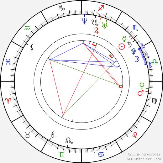 William Wedig astro natal birth chart, William Wedig horoscope, astrology