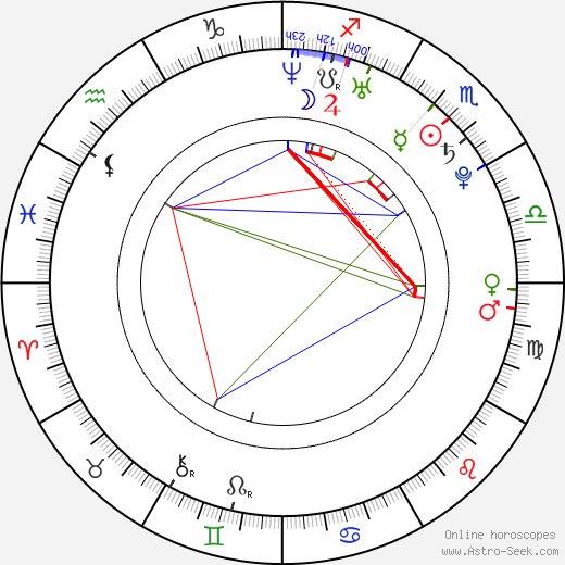 Zach Myers astro natal birth chart, Zach Myers horoscope, astrology