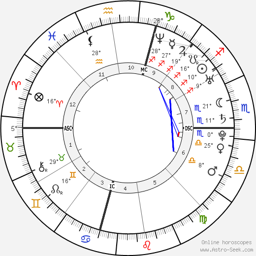 Aaron Rodgers tema natale, biography, Biografia da Wikipedia 2020, 2021