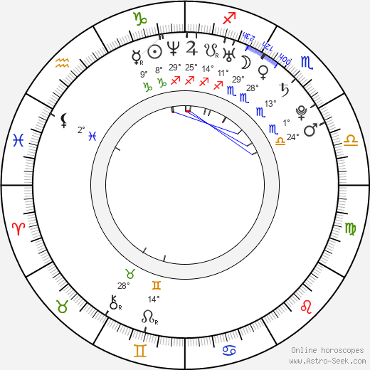 Andrea Lui birth chart, biography, wikipedia 2019, 2020