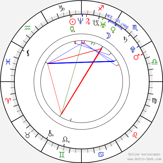 Andrea Lui astro natal birth chart, Andrea Lui horoscope, astrology