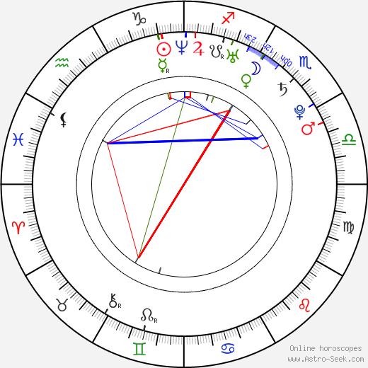 Ashley Bashioum tema natale, oroscopo, Ashley Bashioum oroscopi gratuiti, astrologia