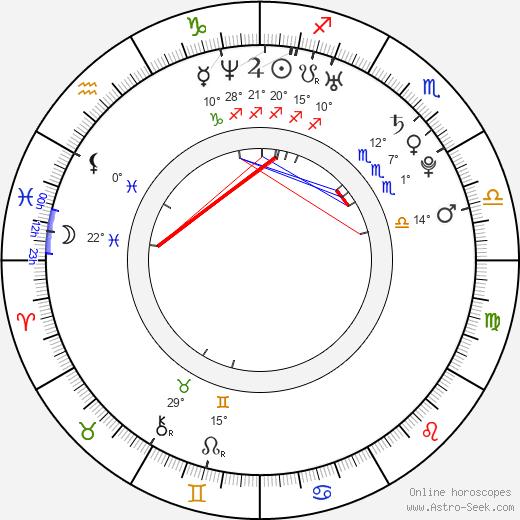 Colby Genoway birth chart, biography, wikipedia 2020, 2021