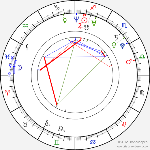 Colby Genoway birth chart, Colby Genoway astro natal horoscope, astrology