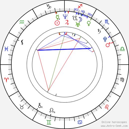 Darren Hoffman день рождения гороскоп, Darren Hoffman Натальная карта онлайн