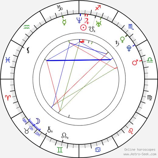 Эмили Скотт Emily Scott день рождения гороскоп, Emily Scott Натальная карта онлайн
