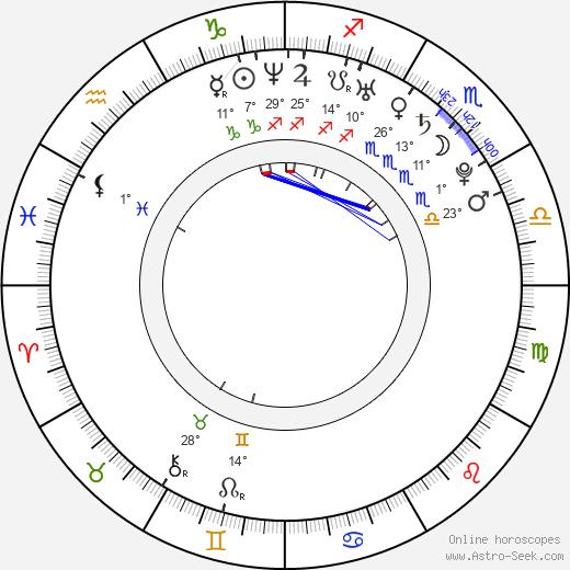 Jessica Andrews birth chart, biography, wikipedia 2018, 2019