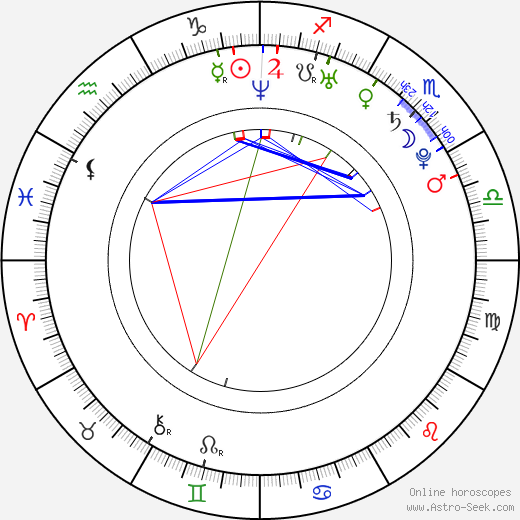 Jessica Andrews astro natal birth chart, Jessica Andrews horoscope, astrology
