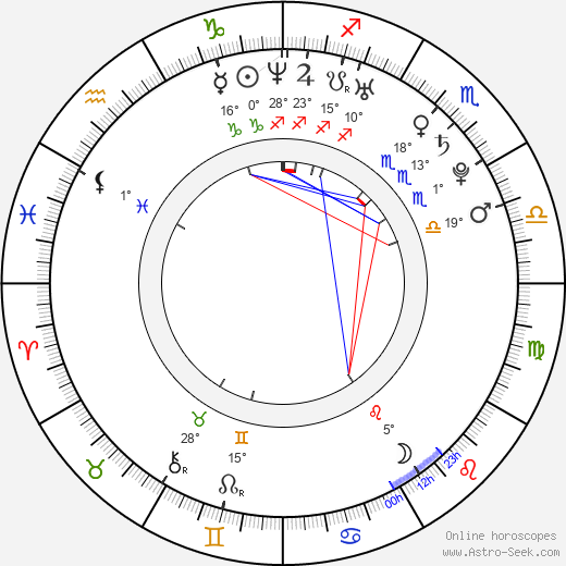 Joe Dinicol birth chart, biography, wikipedia 2019, 2020