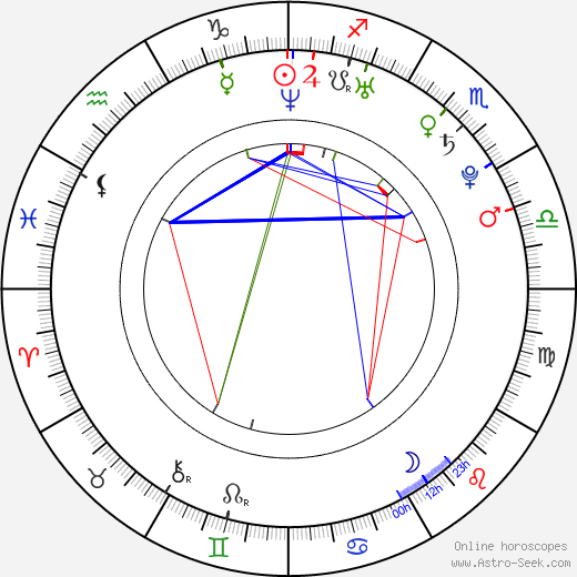 Joe Dinicol astro natal birth chart, Joe Dinicol horoscope, astrology