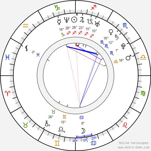 Jonah Hill birth chart, biography, wikipedia 2018, 2019