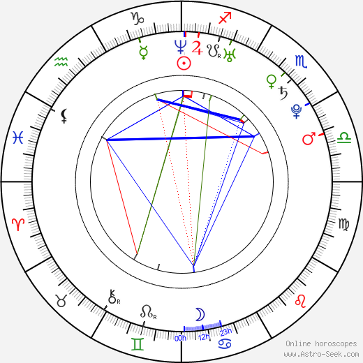 Jonah Hill astro natal birth chart, Jonah Hill horoscope, astrology