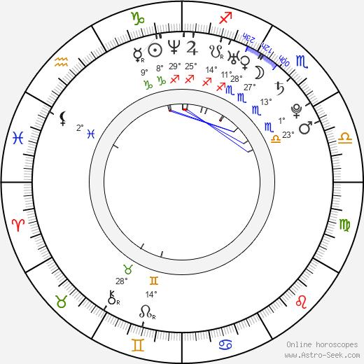 Josh Sussman birth chart, biography, wikipedia 2018, 2019