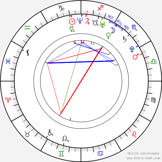 Josh Sussman astro natal birth chart, Josh Sussman horoscope, astrology