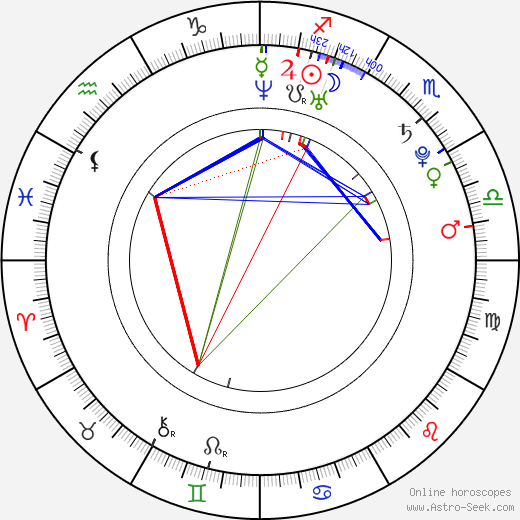 Junfeng Boo astro natal birth chart, Junfeng Boo horoscope, astrology