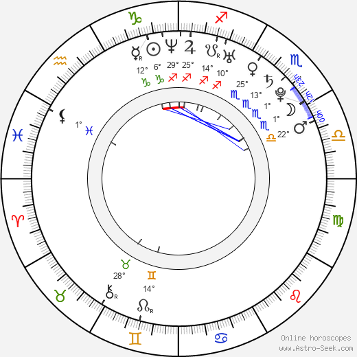Justin Bergonzoni birth chart, biography, wikipedia 2018, 2019