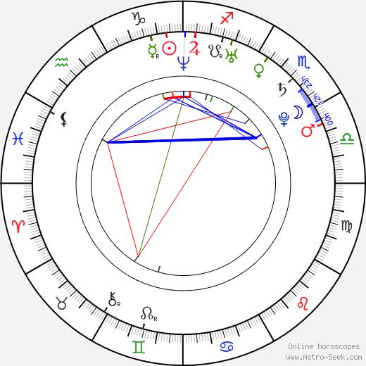Justin Bergonzoni birth chart, Justin Bergonzoni astro natal horoscope, astrology