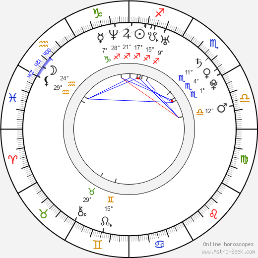 Katrin Siska birth chart, biography, wikipedia 2019, 2020