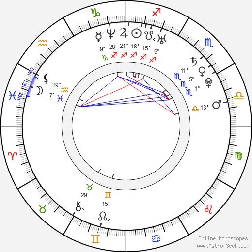Kumi Imura birth chart, biography, wikipedia 2019, 2020