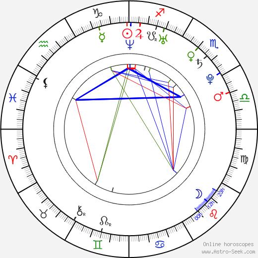 Лара Стоун Lara Stone день рождения гороскоп, Lara Stone Натальная карта онлайн