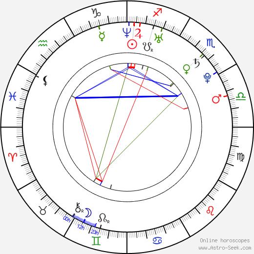 Lawrence Arcouette tema natale, oroscopo, Lawrence Arcouette oroscopi gratuiti, astrologia