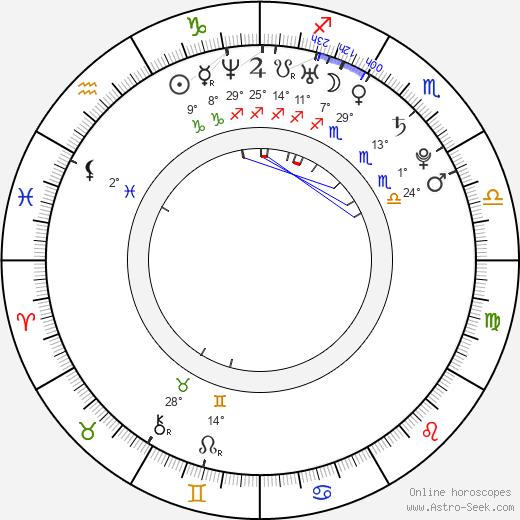 Mariana Renata birth chart, biography, wikipedia 2019, 2020