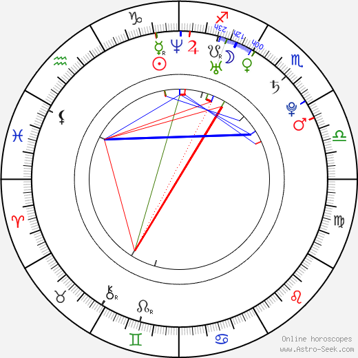Mariana Renata astro natal birth chart, Mariana Renata horoscope, astrology