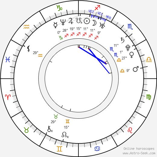Maya Kurosu birth chart, biography, wikipedia 2020, 2021