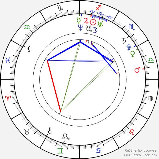 Maya Kurosu birth chart, Maya Kurosu astro natal horoscope, astrology