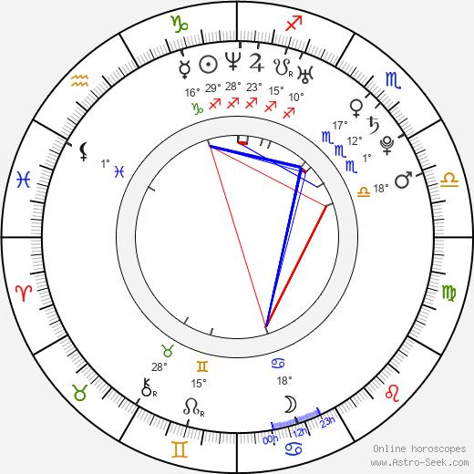 Misa Uehara birth chart, biography, wikipedia 2019, 2020