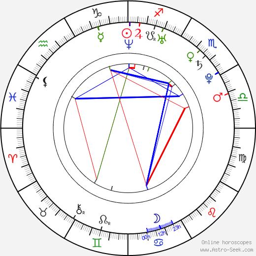 Misa Uehara astro natal birth chart, Misa Uehara horoscope, astrology