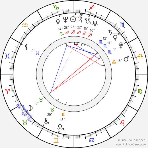 Nicky Kantor birth chart, biography, wikipedia 2019, 2020