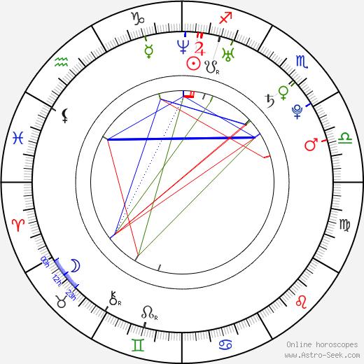 Nicky Kantor astro natal birth chart, Nicky Kantor horoscope, astrology